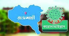 রাজশাহীতে করোনার নতুন হটস্পট ৫ উপজেলা